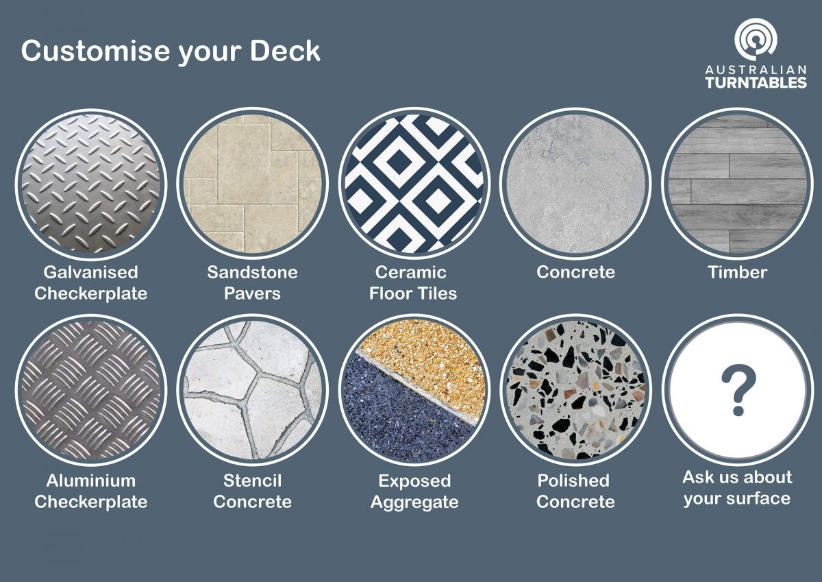customise your deck